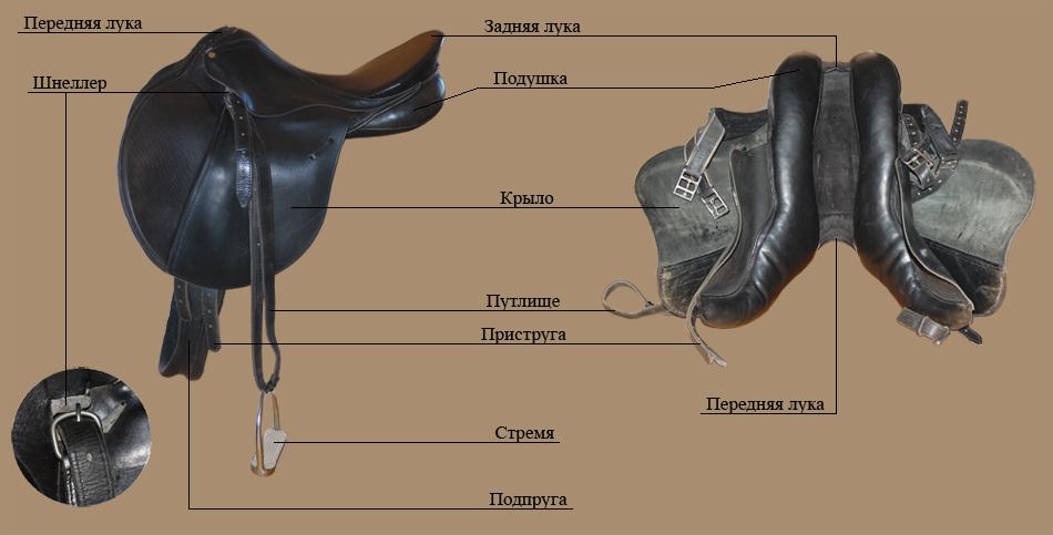 Каждой лошади предназначается свое индивидуальное седло