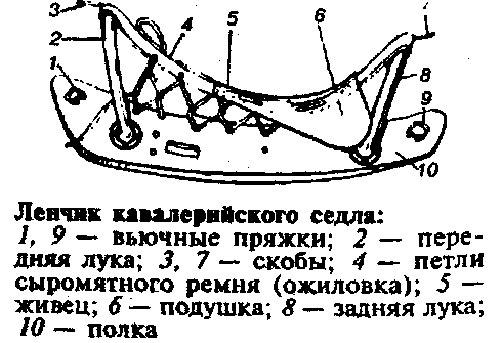 Макет и изготовление ленчика